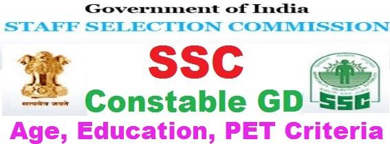 SSC Constable GD Eligibility Criteria