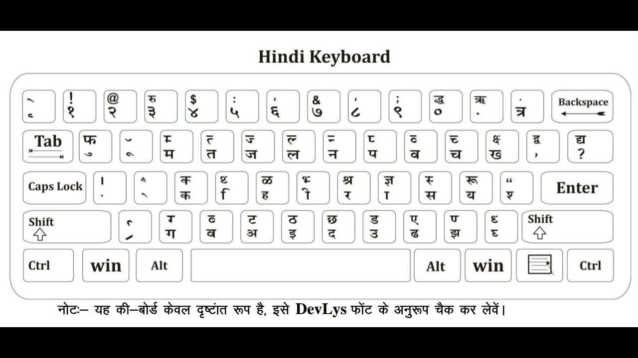 Hindi typing test | Hindi Typing Test  2019-04-10