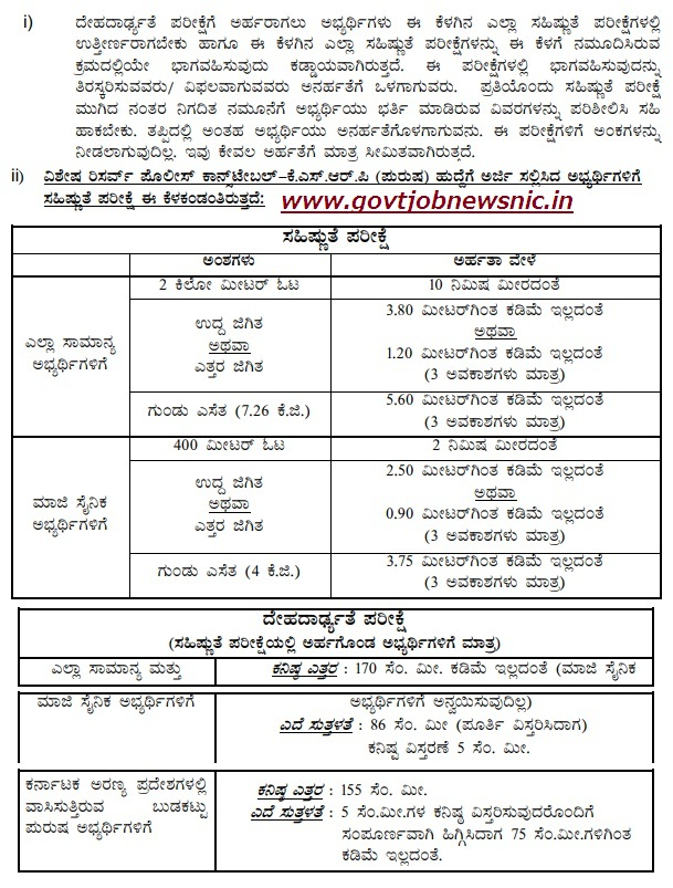 KSP Online Application Form 2018
