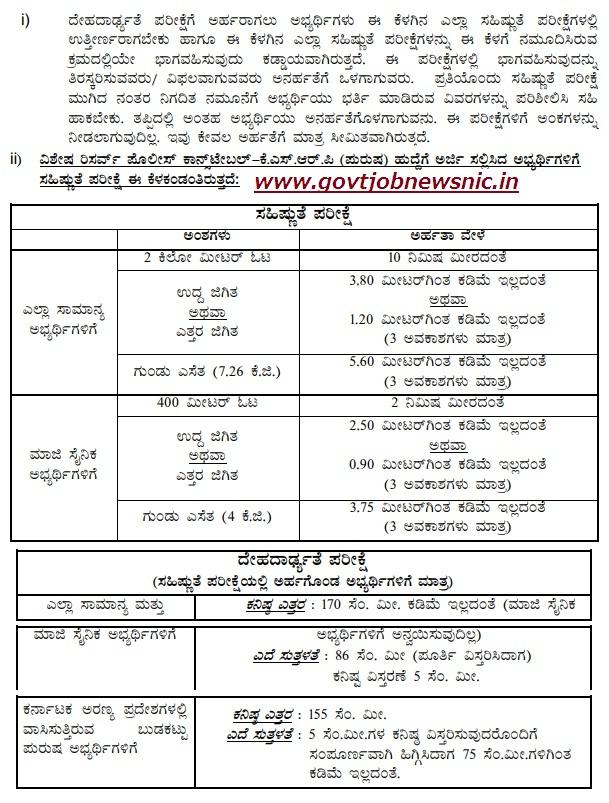 KSP Online Application Form 2018