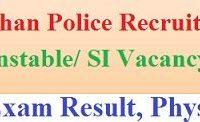 Rajasthan Police Result 2020