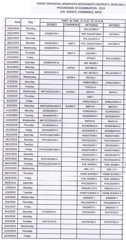 pdusu part 3rd date sheet