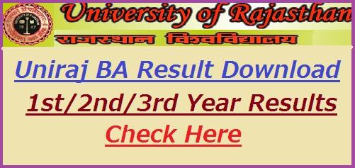Uniraj BA Result 2019