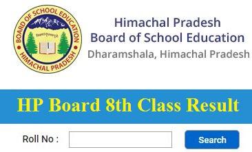 HP Board 8th Result 2021