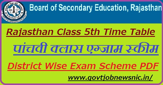 Rajasthan 5th Class Time Table 2020