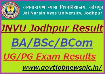 JNVU Result 2019