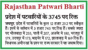 RSMSSB Patwari Recruitment 2019
