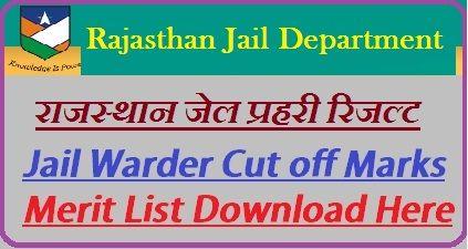 Rajasthan Jail Prahari Result 2020