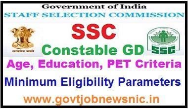 SSC Constable GD Eligibility Criteria 2020