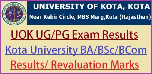 UOK Exam Result 2020