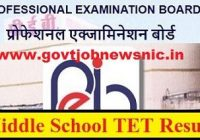 MPPEB Middle School Teacher Result 2021