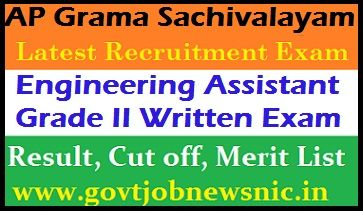 APGS Engineering Assistant Result 2019