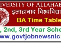 Allahabad University BA Time Table 2021
