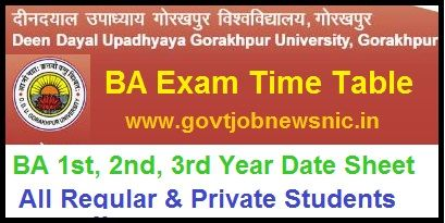 DDU Gorakhpur BA Time Table 2020