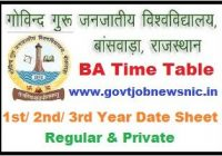 GGTU BA Time Table 2020
