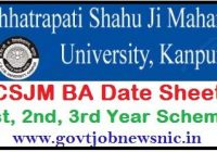 Kanpur University BA Scheme 2020